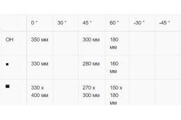 Гидравлический листогибочный станок для труб и профилей CORMAK EHPK65 ФОТО 5 - kma.ua